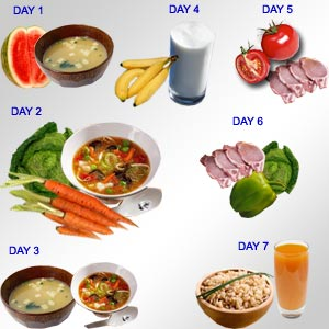 diet chart for typhoid fever in hindi