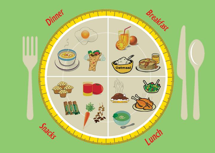Pregnancy Diet Plan in Hindi