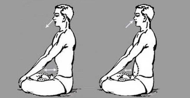 लिंग को बड़ा करने का योगा कपालभाती योगा